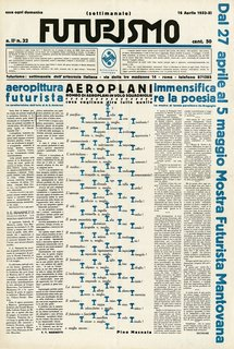 Mino Somenzi, ed., with words-in-freedom image Airplanes (Aeroplani) by Pino MasnataFuturismo 2, no. 32 (Apr. 16, 1933) Journal (Rome, 1933), 64 x 44 cm Fonds Alberto Sartoris, Archives de la Construction Moderne–Ecole polytechnique fédérale de Lausanne EPFL), Switzerland Photo: Jean-Daniel Chavan