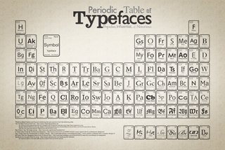 Periodic Table of Typefaces - Photo 1 of 1 -
