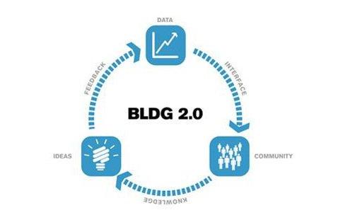BLDG 2.0: Can Data Transform Building?