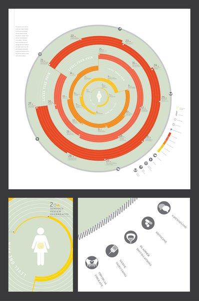 Infographic Poster, created by Pratt student Caroline Madigan.