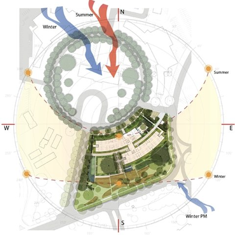 The plan of the Ames center.