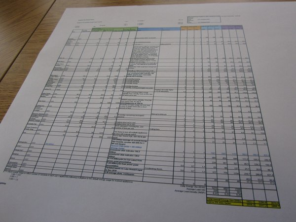 Not for the faint of heart: the ultimate spreadsheet. We spent three long meetings just figuring out what were reasonable lifestyle assumptions for the zDwellers, and this was the result. At the end of the day, achieving zero net energy will be up to the residents.