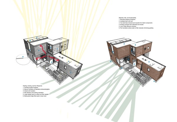 A diagram of the home outlines its sustainable aspects, including LED lighting and an Advantex septic system that has no environmental impact.