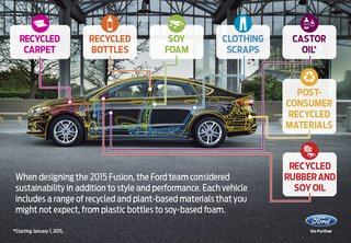 Your Next Car Might Literally Be Made of Money - Photo 6 of 6 -