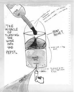 Though we've yet to try it for accuracy, artist Alexandre Singh demonstrates how to turn wine into Pepsi.<br><br>Alexandre Singh, Instructions for do it, 2012, Courtesy of artist,