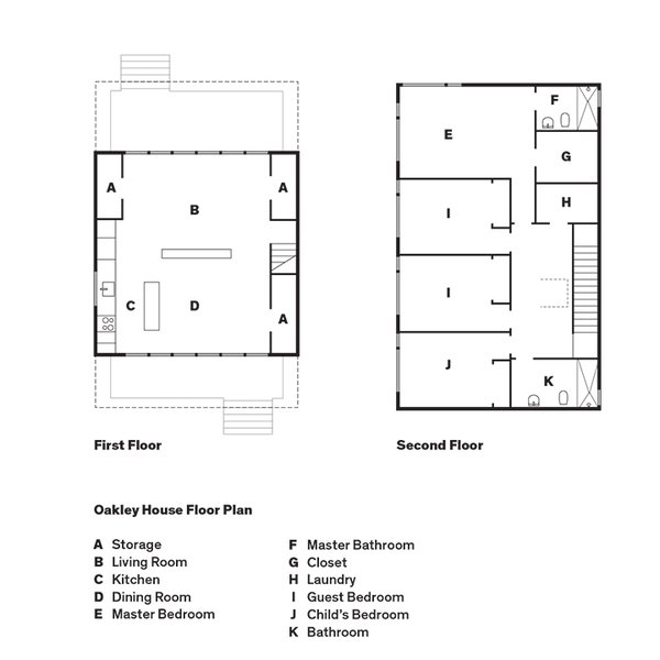 Oakley House Floor Plan  A    Storage  B    Living Room  C    Kitchen  D    Dining Room  E    Master Bedroom  F    Master Bathroom  G    Closet  H    Laundry  I    Guest Bedroom  J    Child's Bedroom  K    Bathroom