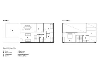 One Savvy Strategy Let These Homeowners Cruise Through Planning Laws to Build Their Home in Only 9 Months - Photo 5 of 5 -