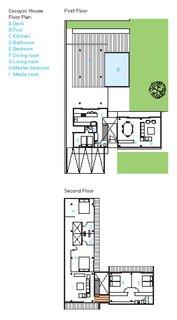 Cocoyoc House Floor