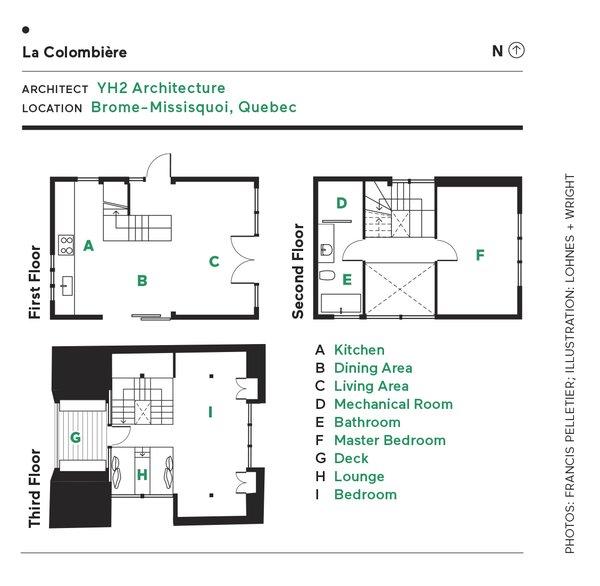 Photo 11 of La Colombière modern home