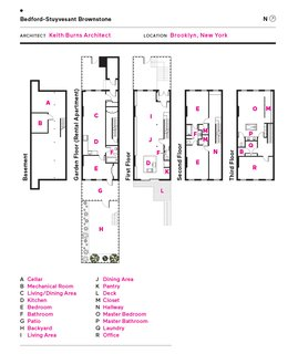 Forever Changes - Photo 16 of 16 - Illustration by Lohnes + Wright