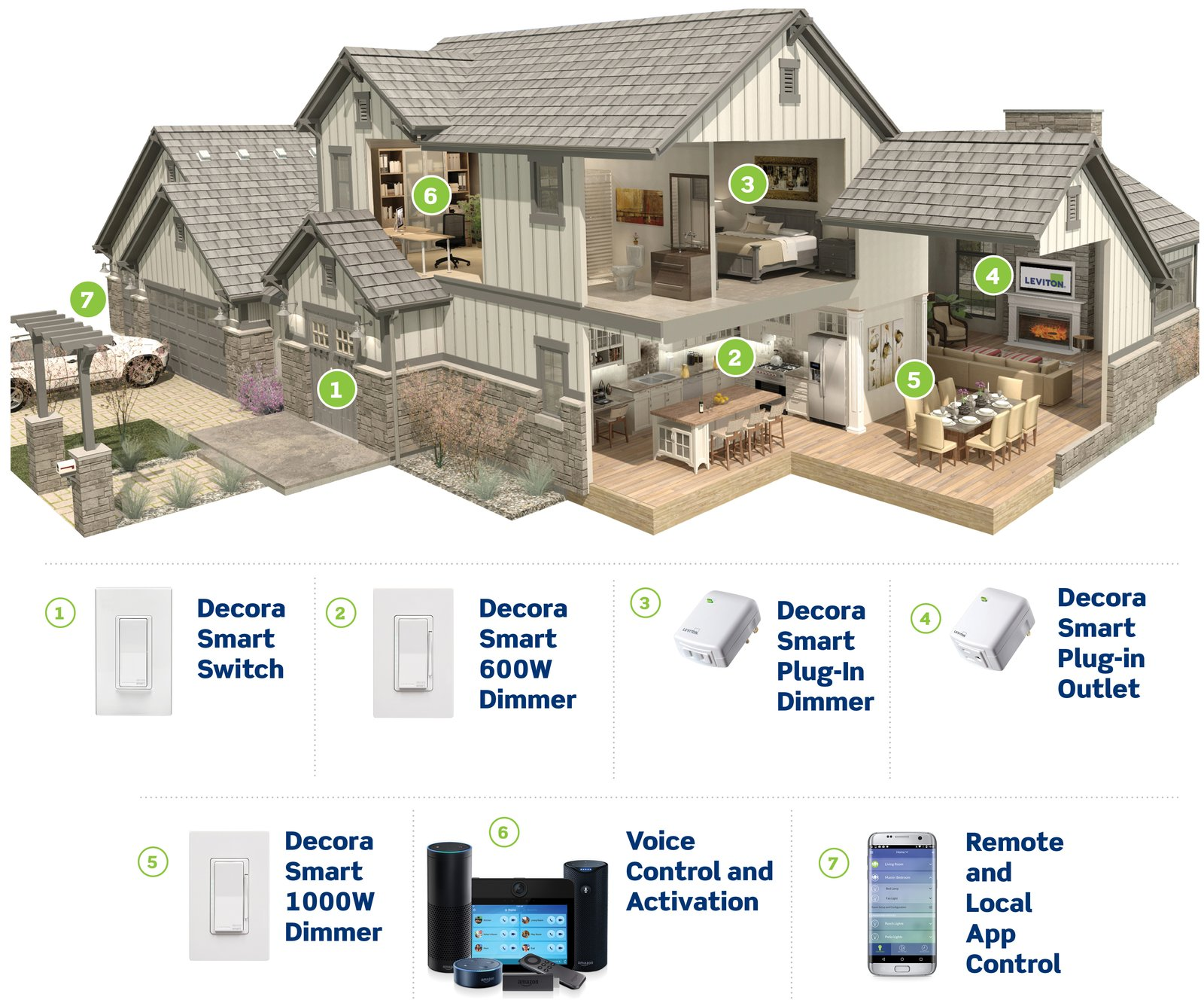 A suite of Leviton smart products outfit and activate the connected home.  Photo 4 of 7 in 6 Ways Smart Lighting Can Help You Take Control of Your Home