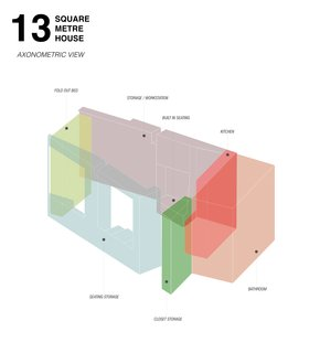 This Tiny 140-Square-Foot Apartment Boasts Comfort and Function - Photo 14 of 15 - Axonometric view of 13 Square Meter House.
