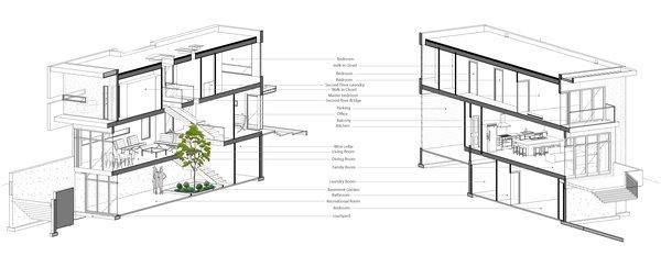 Photo  of Garden Void House modern home