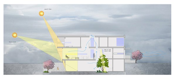 Section of Light and Wind Controlling  Photo 17 of Garden Void House modern home