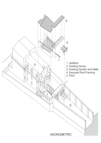Axonometric Drawing Photo 10 of Garden House modern home