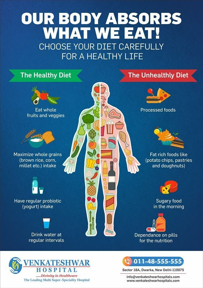 Choose Your Diet Carefully for a Healthy Life   Healthy Life by Venkateshwar Hospital