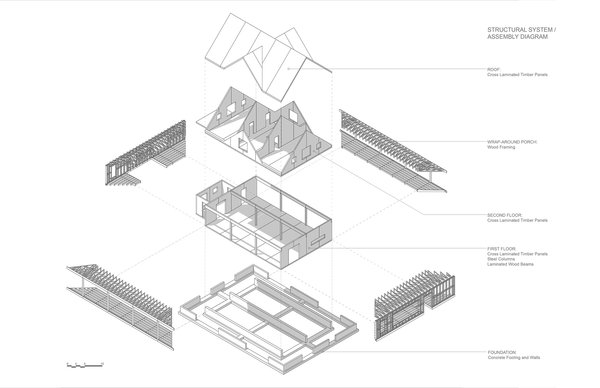 Exploded Construction Axonometric Photo 6 of River House modern home