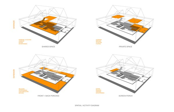 Program Diagrams Photo 7 of River House modern home