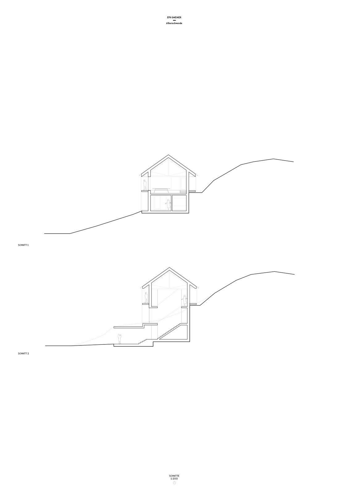 Höller House sections